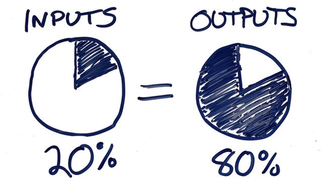 20% cách bạn hành động quyết định 80% kết quả bạn nhận được