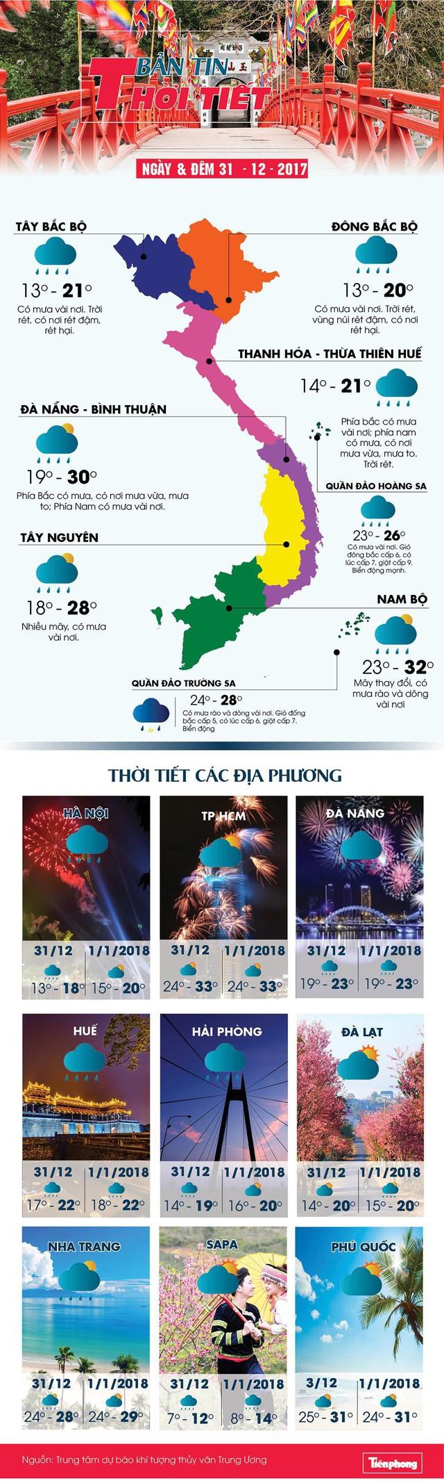 Tết Dương lịch 2018: Hà Nội hết mưa , TP.HCM nắng 32 độ C Infographics - Ảnh 1.