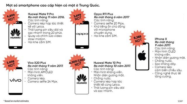 Từ vị thế chuyên đi sao chép, 1 số thương hiệu Trung Quốc đang đẩy Apple và Samsung ra khỏi đất nước tỷ dân như thế nào? - Ảnh 3.