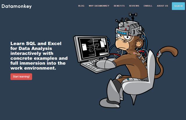 Tổng hợp trang web học online chất lượng nhất