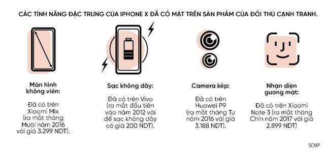 Từ vị thế chuyên đi sao chép, 1 số thương hiệu Trung Quốc đang đẩy Apple và Samsung ra khỏi đất nước tỷ dân như thế nào? - Ảnh 5.