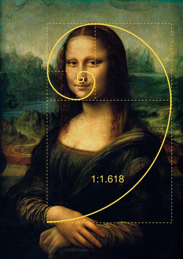 Tỷ lệ vàng của bức La Gioconda.