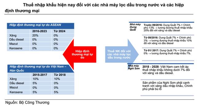 Báo cáo CTCK Bản Việt.