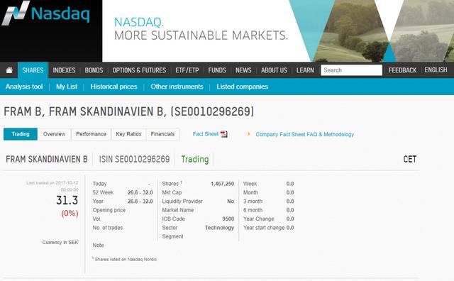 Lần đầu tiên một startup Việt đặt tại Q1, TP. HCM được cựu CEO Lazada Việt Nam đưa lên sàn Nasdaq Thụy Điển, giá khởi điểm 3,6 USD/cổ phiếu - Ảnh 1.