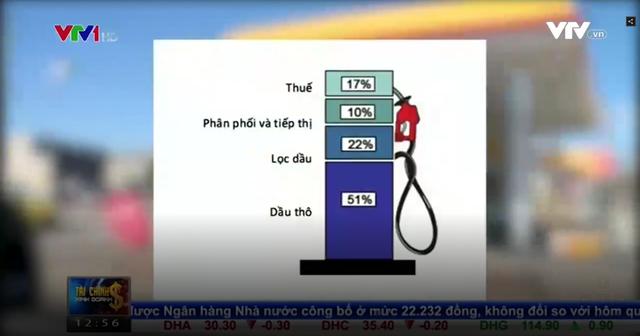 Chuyện ở Mỹ: Người dân được sở hữu cây xăng, bán đắt hay rẻ đều sống tốt nhờ một yếu tố quan trọng - Ảnh 1.