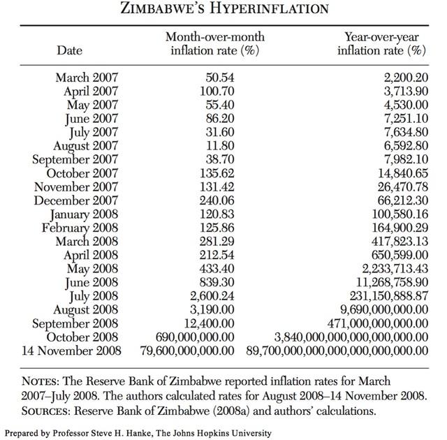 Bitcoin lập đỉnh kỷ lục gần 5.800 USD: 4 lý do vì sao đồng tiền ảo này tăng giá mạnh mẽ trong quý III đến vậy - Ảnh 3.