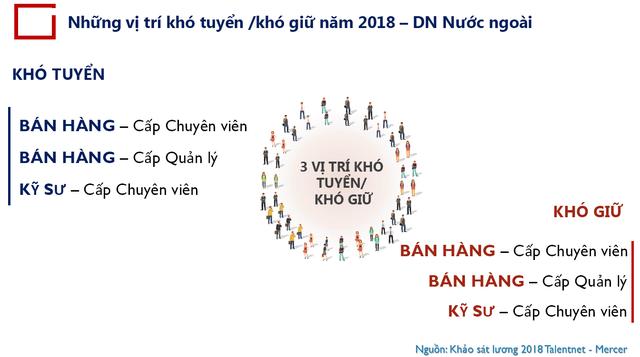 Bức tranh thu nhập - thưởng 2018: Những DN tương tự của Shark Linh có mức thưởng cao nhất, hơn 1/4 tổng quỹ thu nhập trong năm! - Ảnh 4.