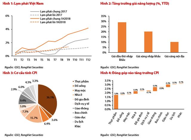 VDSC: Ngân hàng Nhà nước có thể giữ trần tăng trưởng tín dụng quanh mức 15% - Ảnh 1.