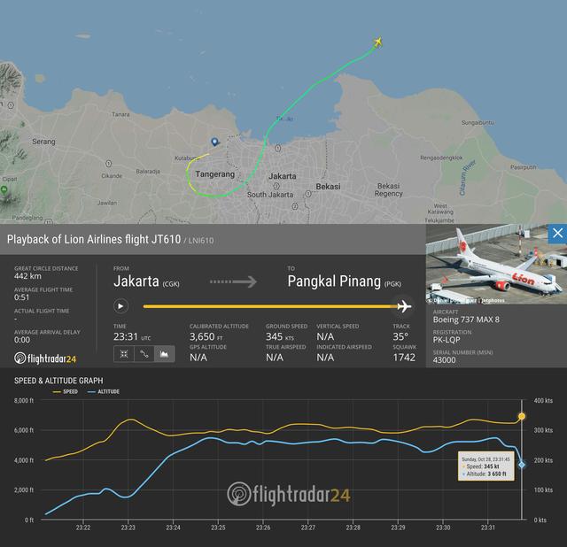Lực lượng cứu hộ Indonesia đã tìm thấy máy bay chở 188 người rơi xuống biển gãy làm đôi - Ảnh 9.