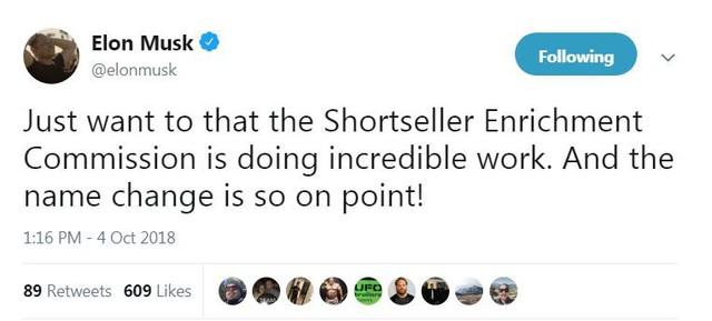Elon Musk vừa đăng tweet xỏ xiên Ủy ban Chứng khoán Mỹ, cổ phiếu Tesla ngay lập tức giảm 2% - Ảnh 1.