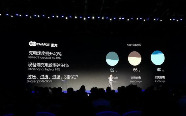 Hãng Trung Quốc vượt mặt Samsung, thương mại hóa smartphone màn hình gập đầu tiên trên thế giới, giá từ 1.290 USD - Ảnh 2.