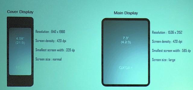 Smartphone màn hình gập Samsung Infinity Flex sẽ có giá khoảng 40 triệu đồng - Ảnh 2.