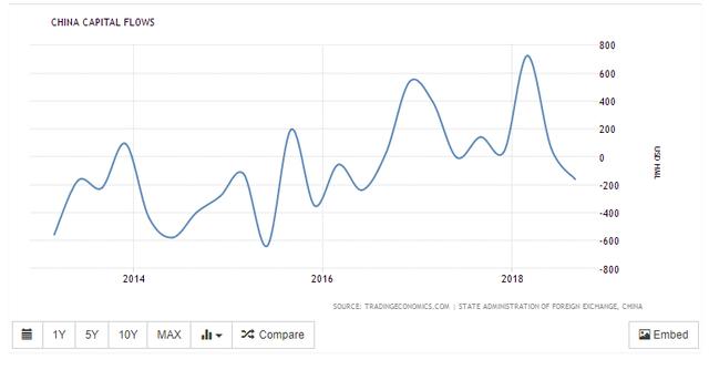 Không phải chiến tranh thương mại, đây mới là những rủi ro thực sự có khả năng giết chết nền kinh tế Trung Quốc - Ảnh 3.