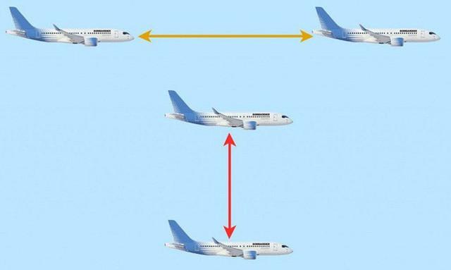 Tại sao máy bay thương mại phải giữ khoảng cách trong khi chiến đấu cơ không cần? - Ảnh 1.