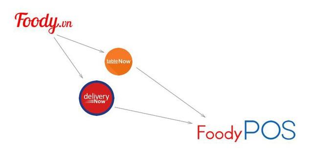 """Góc khuất trong cuộc chiến giao đồ ăn: Hàng chục shipper Grabfood """"quây"""" cửa hàng đợi đến lượt order và chờ chế biến! - Ảnh 1."""