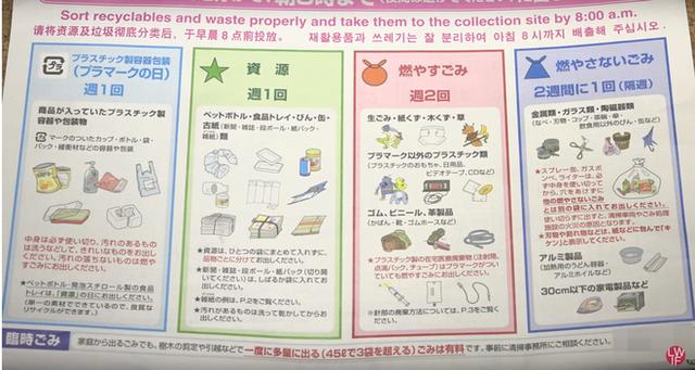 Xem và phát điên với quy định phân loại rác của một số quốc gia sạch có tiếng trên thế giới - Ảnh 1.
