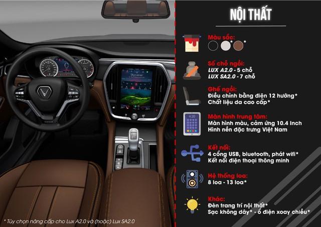 Khám phá thông số kỹ thuật của ô tô Vinfast: Đạt vận tốc 100km/h trong khoảng thời gian 7,1 - 9,1 giây - Ảnh 3.