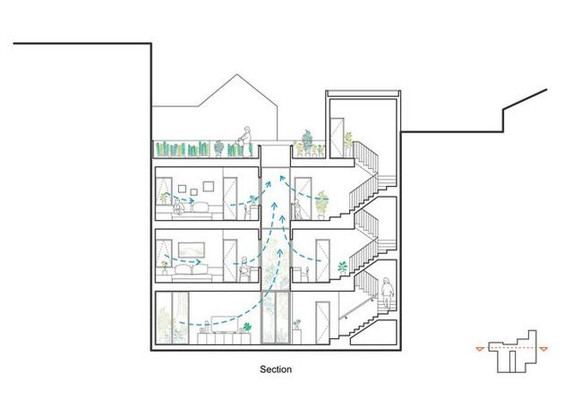 Xây từ miếng đất nhiều nhược điểm, ngôi nhà 85m² ở Hà Nội này vẫn được trầm trồ khen vừa đẹp, vừa xanh - Ảnh 16.