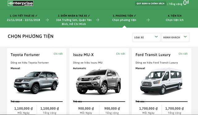 """Doanh nghiệp cho thuê xe hơi Mỹ có doanh thu 22 tỷ USD vào Việt Nam, khai thác """"mỏ vàng"""" của phân khúc còn phân mảnh - Ảnh 1."""