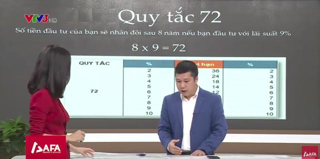 Thu nhập 40 triệu đồng/tháng ở Hà Nội, bạn cần kiếm bao nhiêu tiền là đủ để bỏ việc, không phải đi làm nữa? - Ảnh 2.