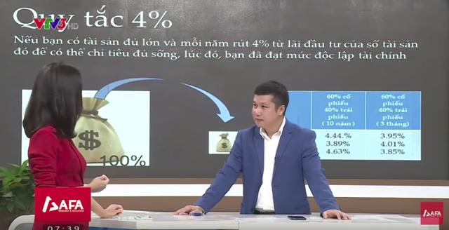 Thu nhập 40 triệu đồng/tháng ở Hà Nội, bạn cần kiếm bao nhiêu tiền là đủ để bỏ việc, không phải đi làm nữa? - Ảnh 1.
