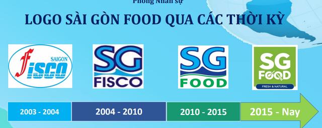4 lần đổi logo, đổi tên, kéo theo mhữngh tân chiến lược kinh doanh, tăng doanh thu lên gần 2.000 tỉ đồng/năm của 1 doanh nghiệp thực phẩm Việt - Ảnh 2.