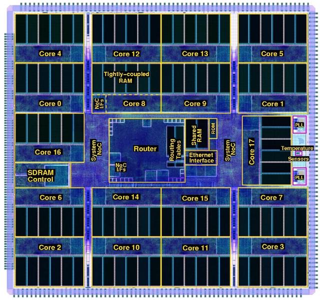 Mất 10 năm, các nhà khoa học Anh tạo ra được siêu máy tính có 1 triệu lõi xử lý, bằng 1% sức mạnh não người rồi! - Ảnh 1.