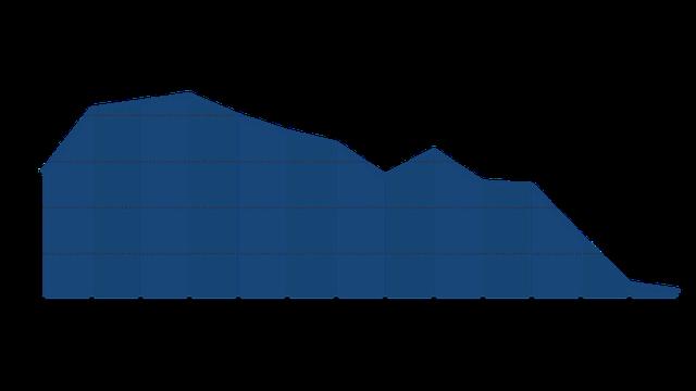 Kinh tế Đài Loan nằm giữa làn đạn chiến tranh thương mại Mỹ-Trung - Ảnh 2.