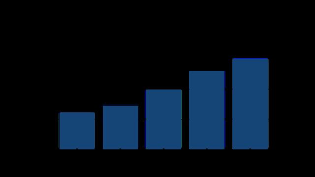 Chuỗi cung ứng hàng chục tỷ USD trên toàn cầu lao đao vì Huawei - Ảnh 1.