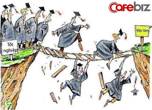 Sinh viên mới ra trường: Thử việc là giai đoạn 'bản lề', rất cần được doanh nghiệp quan tâm - Ảnh 1.