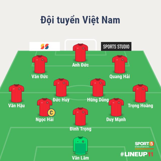 Philippines 1-2 Việt Nam: Cửa chung kết AFF Cup 2018 rộng mở với thầy trò HLV Park Hang-seo - Ảnh 2.