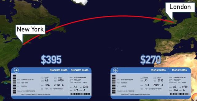 """Vé máy bay - Một quãng đường, nhiều giá bán: Mô hình kinh doanh """"lợi dụng"""" túi tiền và sự khó chịu của khách hàng - Ảnh 4."""