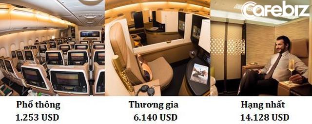 """Vé máy bay - Một quãng đường, nhiều giá bán: Mô hình kinh doanh """"lợi dụng"""" túi tiền và sự khó chịu của khách hàng - Ảnh 10."""