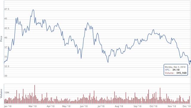 Cổ phiếu Hòa Phát giảm sâu, ông Trần Đình Long rớt khỏi danh sách tỷ phú của Forbes - Ảnh 2.