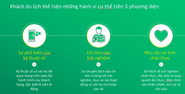 BCG: Nhiều quốc gia thèm muốn tốc độ tăng trưởng 30% của du lịch Việt Nam - Ảnh 1.