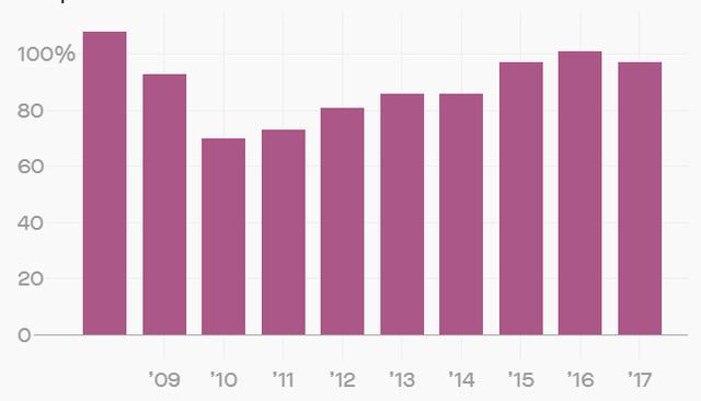 20 công ty lớn nhất chiếm 97% tổng lợi nhuận toàn ngành thời trang - Ảnh 1.