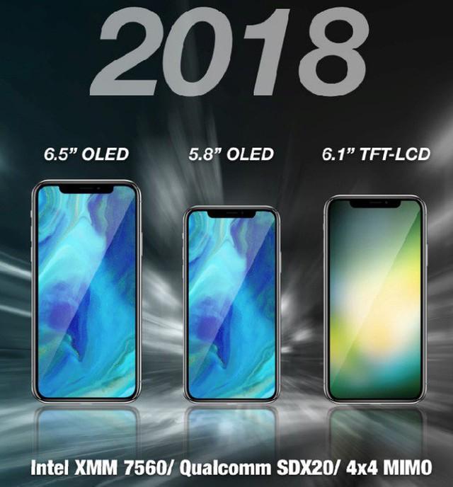 iPhone 2018 có thể sẽ được trang bị cảm viến vân tay dưới màn hình - Ảnh 1.