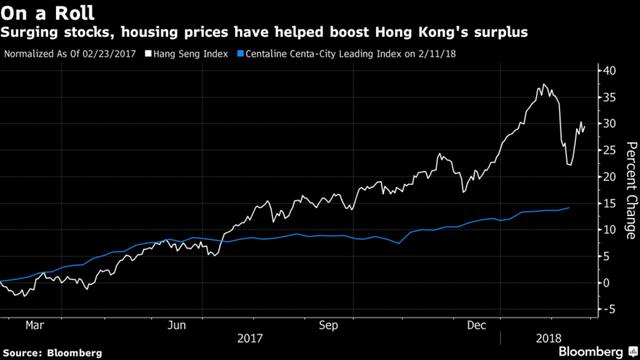 Hong Kong đau đầu vì quá nhiều tiền - Ảnh 1.