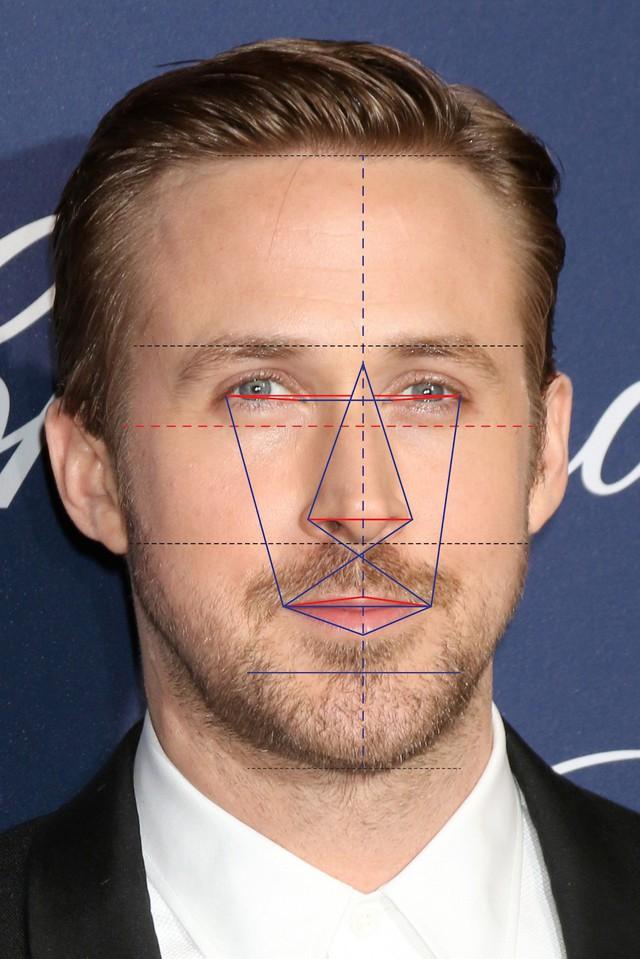 Khoa học cho rằng với 7 kiểu khuôn mặt như thế này thì ắt tỏa ra thần thái chết người - Ảnh 1.