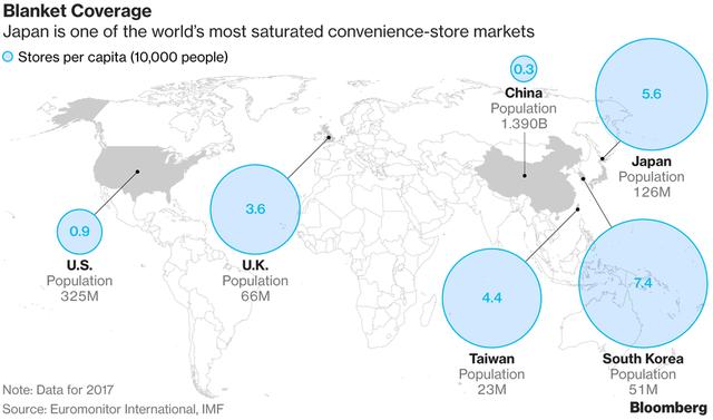 Rủi ro giảm phát và câu chuyện không đủ tiền thuê nhân công của ngành bán lẻ Nhật Bản - Ảnh 1.