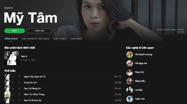Đã có thể tải về Spotify tại VN, giá 59.000 đồng/tháng cho gói Premium - Ảnh 5.