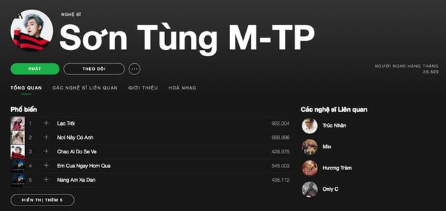 Đã có thể tải về Spotify tại VN, giá 59.000 đồng/tháng cho gói Premium - Ảnh 6.