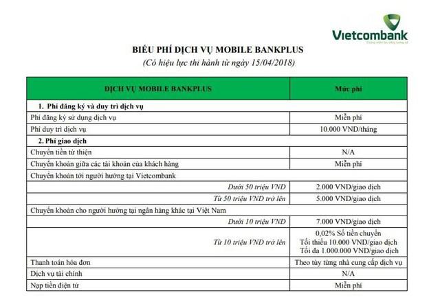 Thuê bao di động Viettel cần biết: Vietcombank lại điều chỉnh phí dịch vụ Mobile BankPlus - Ảnh 1.