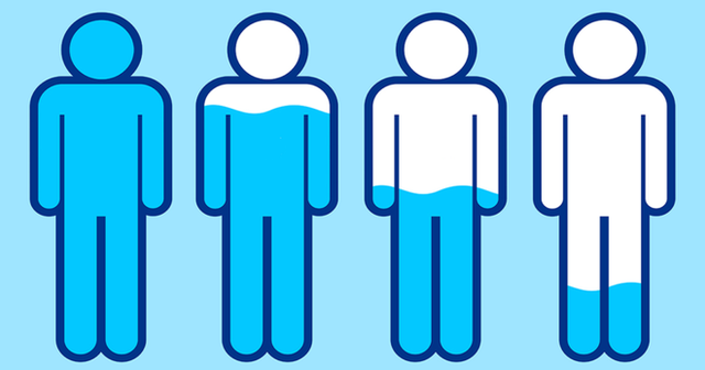 Bạn có thể nhịn ăn nhịn uống trong tối đa bao lâu? - Ảnh 1.