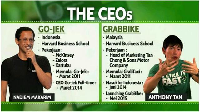 Grab - Go-Jek: Cuộc đối đầu của 2 startup kỳ lân ở Đông Nam Á và màn tỉ thí giữa 2 người bạn học Harvard - Ảnh 1.