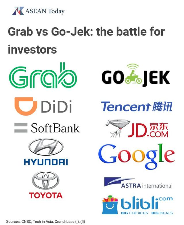 Grab - Go-Jek: Cuộc đối đầu của 2 startup kỳ lân ở Đông Nam Á và màn tỉ thí giữa 2 người bạn học Harvard - Ảnh 2.