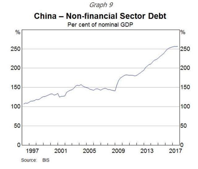 (Trung Anh) Trung Quốc và quả bom nổ chậm mang tên tín dụng tiêu dùng - Ảnh 2.