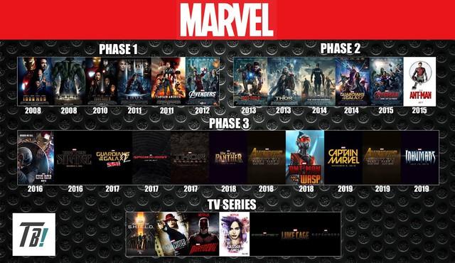 [Case study] Thành công của Avengers: Infinity War và 4 bài học từ Marvel cho thương hiệu của khách hàng - Ảnh 10.