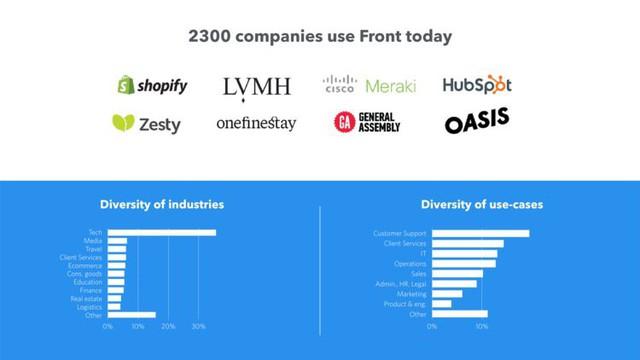 Startup này đã gọi vốn được 66 triệu USD trong 5 ngày nhờ cách bố trí slide thuyết trình cực kì khoa học trước các nhà đầu tư - Ảnh 6.