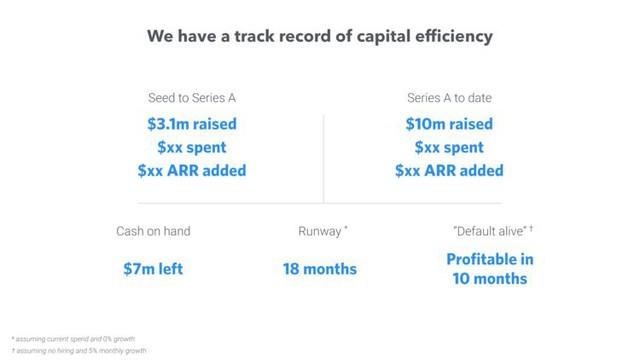 Startup này đã gọi vốn được 66 triệu USD trong 5 ngày nhờ cách bố trí slide thuyết trình cực kì khoa học trước các nhà đầu tư - Ảnh 15.
